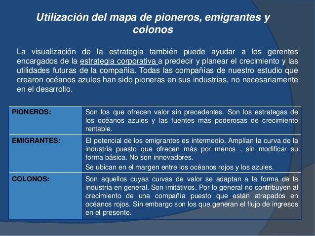Utilización del mapa de pioneros, emigrantes y colonos PIONEROS: Son los que ofrecen valor sin precedentes. Son los estrat...