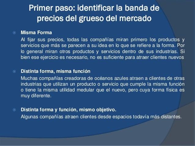 Primer paso: identificar la banda de precios del grueso del mercado  Misma Forma Al fijar sus precios, todas las compañía...