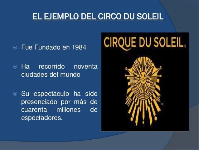  Fue Fundado en 1984  Ha recorrido noventa ciudades del mundo  Su espectáculo ha sido presenciado por más de cuarenta m...