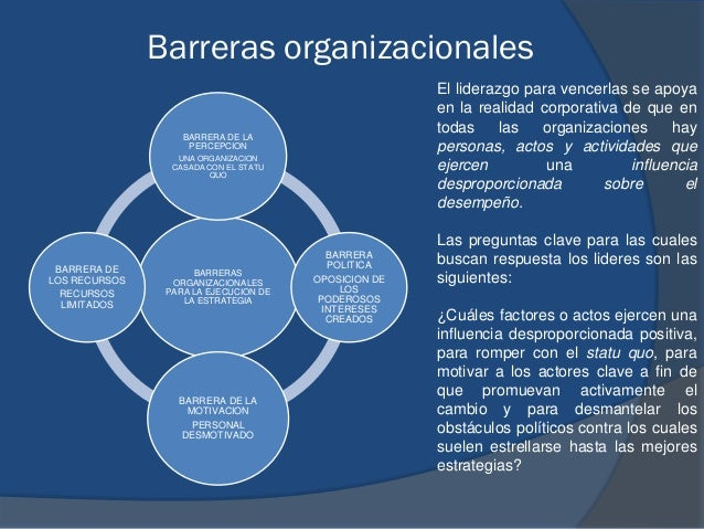 Barreras organizacionales BARRERAS ORGANIZACIONALES PARA LA EJECUCION DE LA ESTRATEGIA BARRERA DE LA PERCEPCION UNA ORGANI...