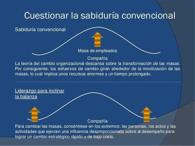 Cuestionar la sabiduría convencional Sabiduría convencional Liderazgo para inclinar la balanza Masa de empleados Compañía ...