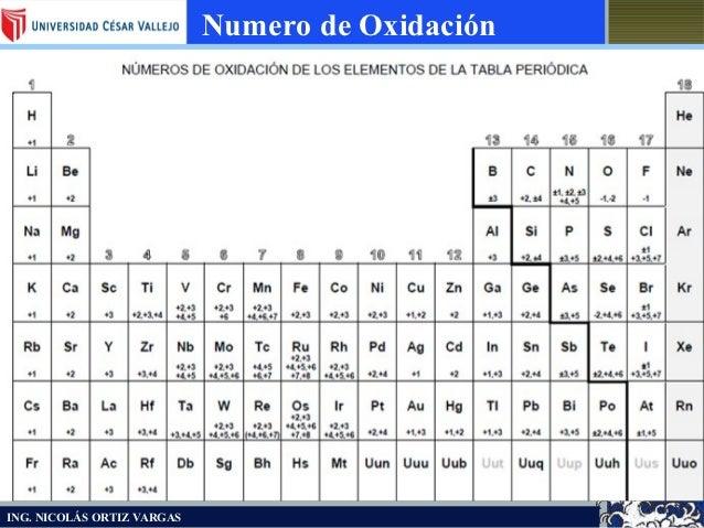 Sesion 4 quimica c vallejo numero de oxidacin urtaz Images
