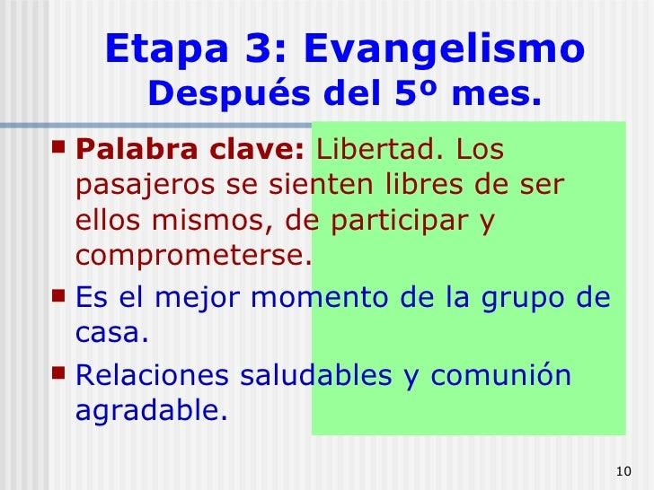 Etapa 3: Evangelismo  Después del 5º mes. <ul><li>Palabra clave:  Libertad. Los pasajeros se sienten libres de ser ellos m...