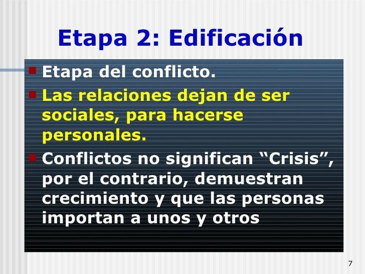 Etapa 2: Edificación <ul><li>Etapa del conflicto.  </li></ul><ul><li>Las relaciones dejan de ser sociales, para hacerse pe...