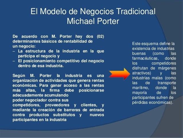 El Modelo de Negocios Tradicional Michael Porter De acuerdo con M. Porter hay dos (02) determinantes básicos de rentabilid...