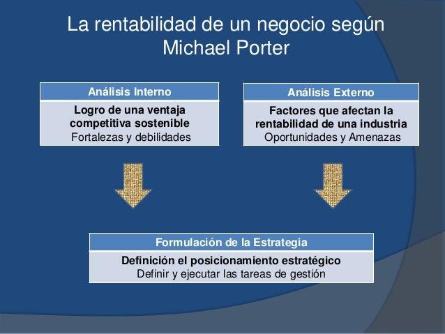 La rentabilidad de un negocio según Michael Porter Análisis Interno Logro de una ventaja competitiva sostenible Fortalezas...