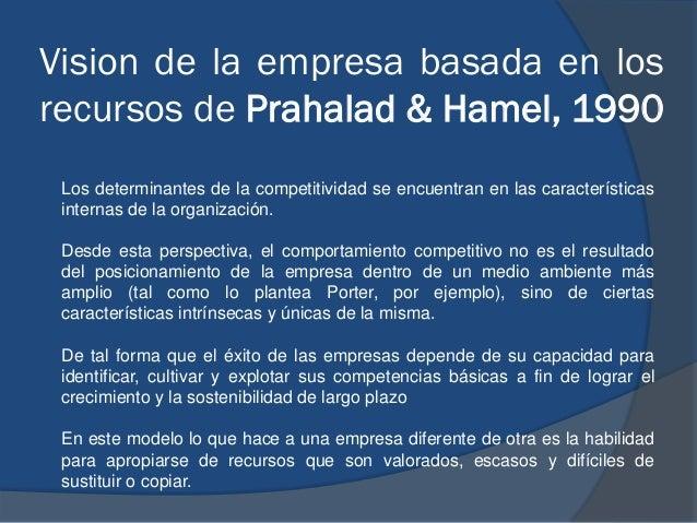 Vision de la empresa basada en los recursos de Prahalad & Hamel, 1990 Los determinantes de la competitividad se encuentran...
