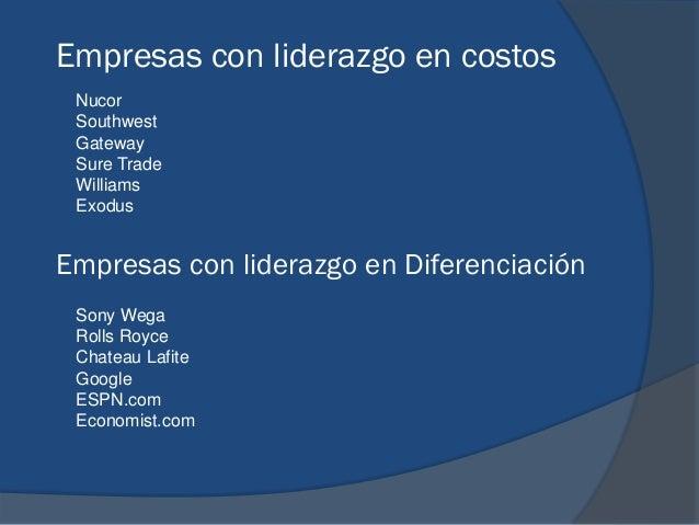 Empresas con liderazgo en costos Empresas con liderazgo en Diferenciación Nucor Southwest Gateway Sure Trade Williams Exod...