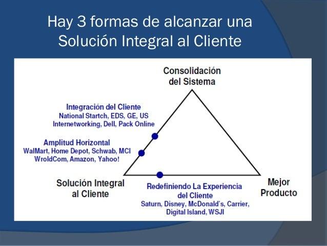 Hay 3 formas de alcanzar una Solución Integral al Cliente