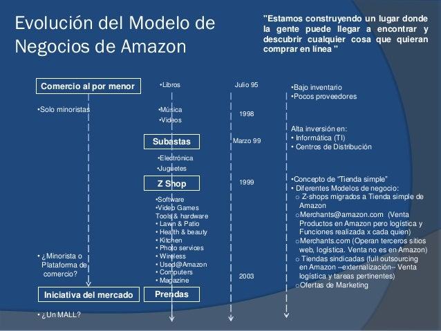 """Evolución del Modelo de Negocios de Amazon """"Estamos construyendo un lugar donde la gente puede llegar a encontrar y descub..."""