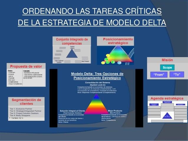 ORDENANDO LAS TAREAS CRÍTICAS DE LA ESTRATEGIA DE MODELO DELTA