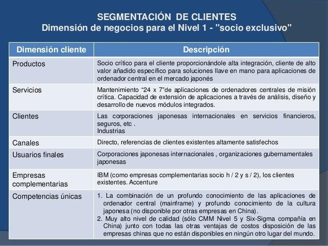 """SEGMENTACIÓN DE CLIENTES Propuesta de Valor para el Nivel 1 - """"socio exclusivo"""" Elemento de la Propuesta de valor Descripc..."""