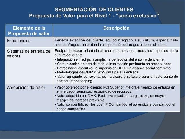 """SEGMENTACIÓN DE CLIENTES Dimensión de negocios para el Nivel 2 – """"Socio estratégico / Integrado"""" Dimensión cliente Descrip..."""