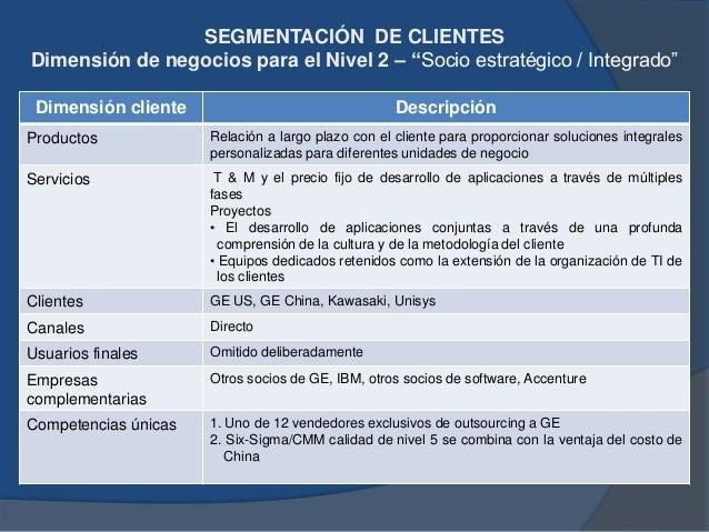 """SEGMENTACIÓN DE CLIENTES Propuesta de Valor para el Nivel 2 – """"Socio estratégico / Integrado"""" Elemento de la Propuesta de ..."""