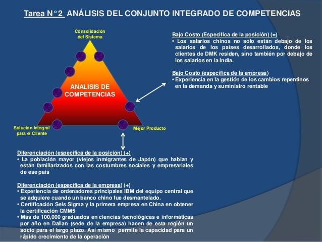 Consolidación del Sistema Mejor ProductoSolución Integral para el Cliente ANALISIS DE COMPETENCIAS Tarea N° 2 ANÁLISIS DEL...