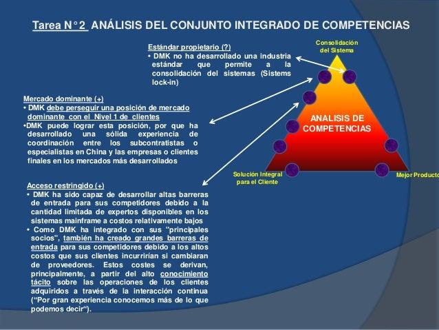 Tarea N° 2 ANÁLISIS DEL CONJUNTO INTEGRADO DE COMPETENCIAS Consolidación del Sistema Mejor ProductoSolución Integral para ...