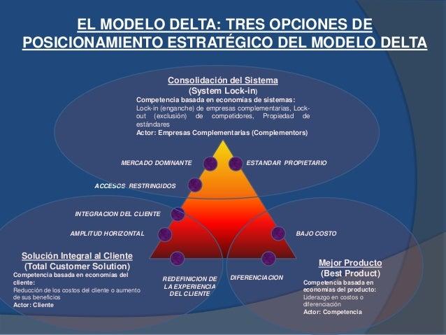 Tarea # 3: La Declaración de la Misión DMK - Creación del modelo de Outsourcing del futuro Convertirse en el proveedor # 1...