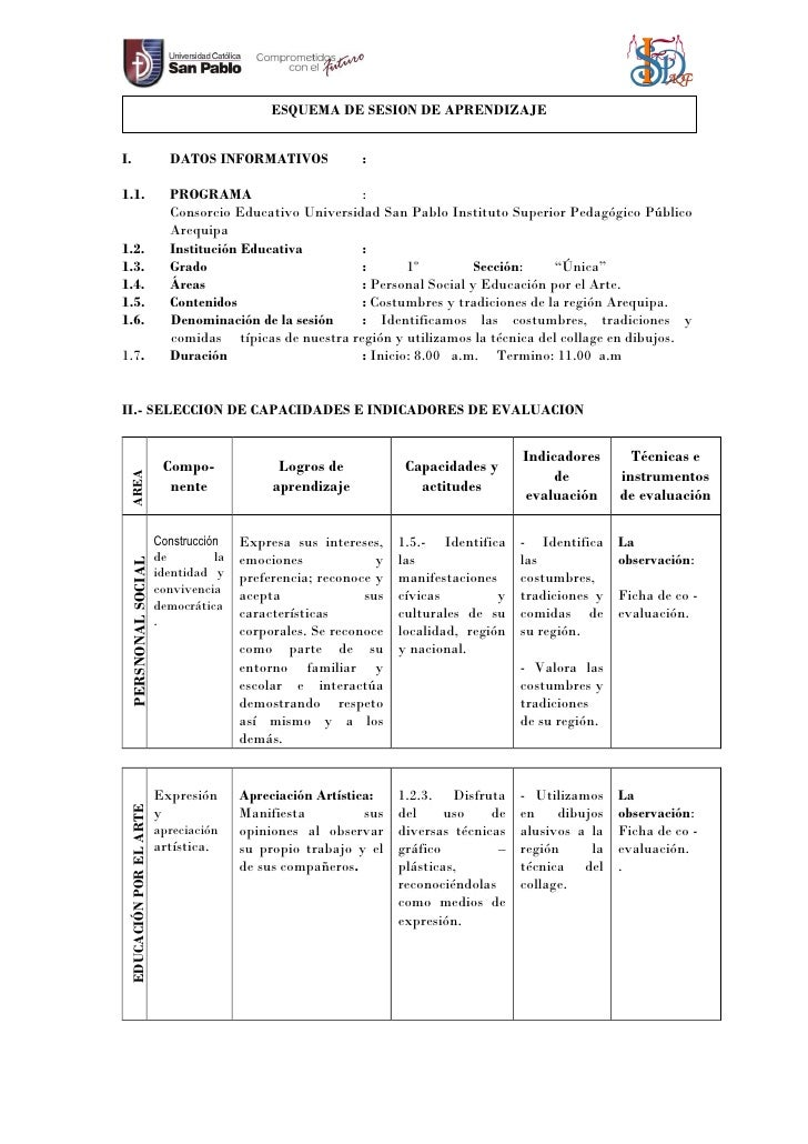 ESQUEMA DE SESION DE APRENDIZAJEI.                         DATOS INFORMATIVOS               :1.1.                       PR...