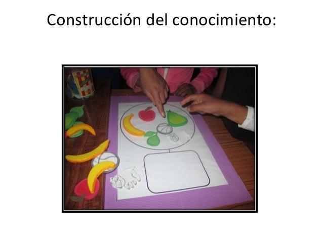 Construcción del conocimiento: