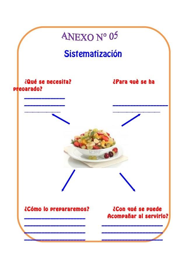 Sistematización ¿Qué se necesita? preoarado? ______________ ______________ _____________  ¿Cómo lo prepararemos? _________...