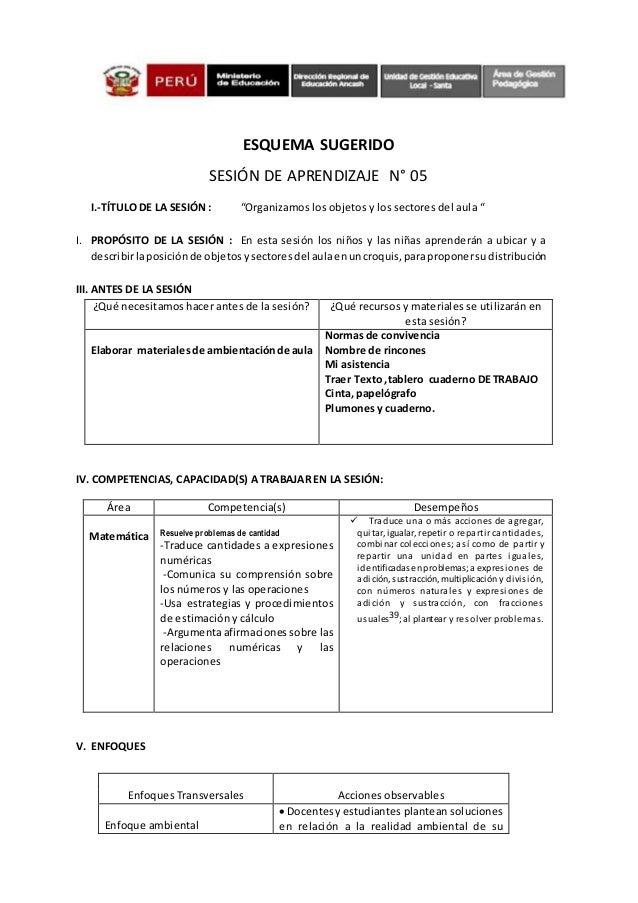 """ESQUEMA SUGERIDO SESIÓN DE APRENDIZAJE N° 05 I.-TÍTULO DE LA SESIÓN : """"Organizamos los objetos y los sectores del aula """" I..."""