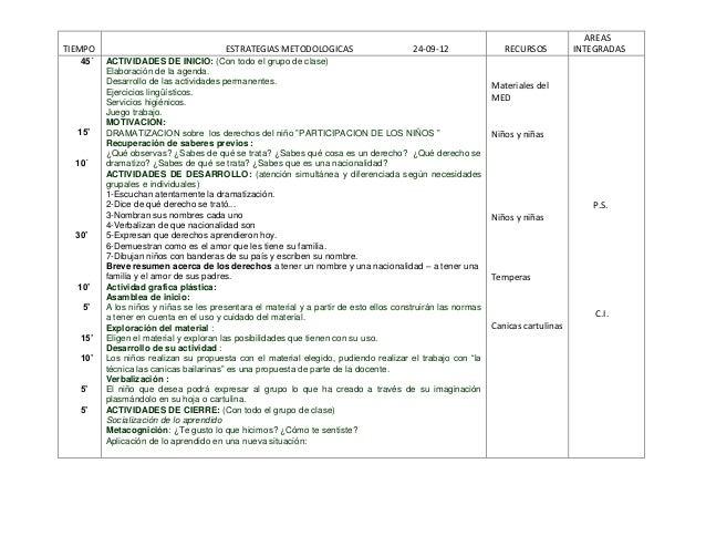 TIEMPO ESTRATEGIAS METODOLOGICAS 24-09-12 RECURSOS AREAS INTEGRADAS 45´ 15' 10´ 30' 10' 5' 15' 10' 5' 5' ACTIVIDADES DE IN...