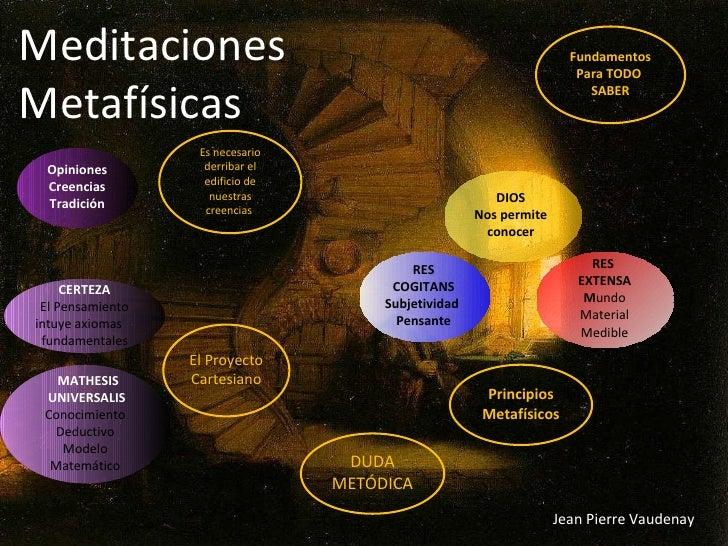 Meditaciones Metafísicas El Proyecto Cartesiano DUDA METÓDICA Principios Metafísicos Fundamentos Para TODO  SABER Opinione...