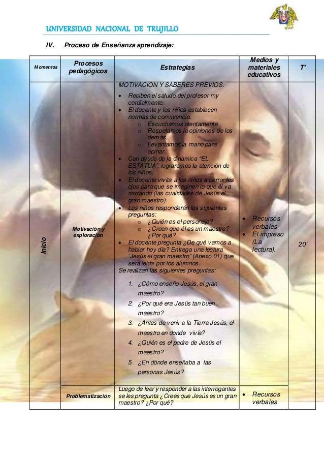 Sesion de religion primaria Slide 2
