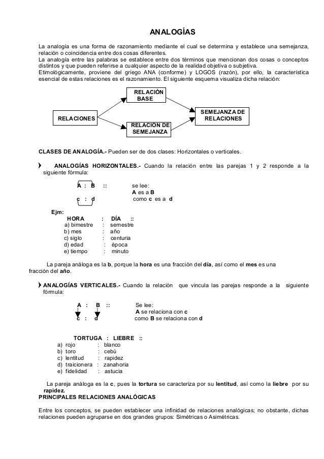 A. ANALOGÍAS SIMÉTRICAS.- El orden de los componentes de base y de la respuesta correcta puede ser libremente intercambiab...