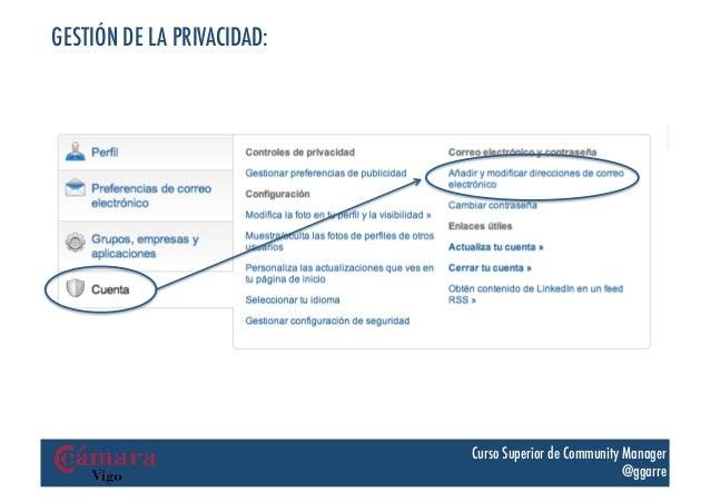 GESTIÓN DE LA PRIVACIDAD:                            Curso Superior de Community Manager                                  ...