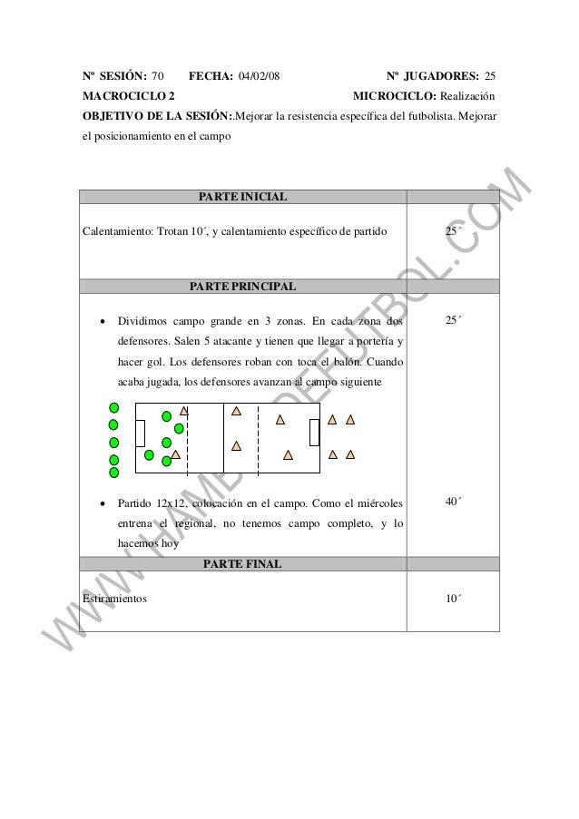 Nº SESIÓN: 70  FECHA: 04/02/08  MACROCICLO 2  Nº JUGADORES: 25 MICROCICLO: Realización  OBJETIVO DE LA SESIÓN:.Mejorar la ...