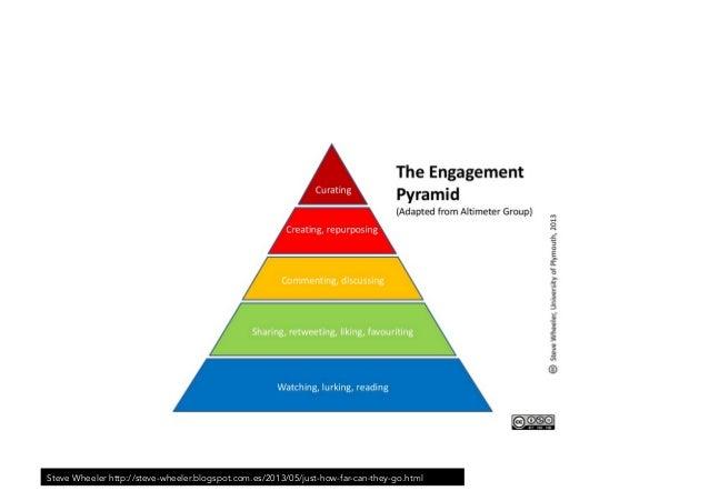 La gestión del conocimiento como fuente de crecimiento