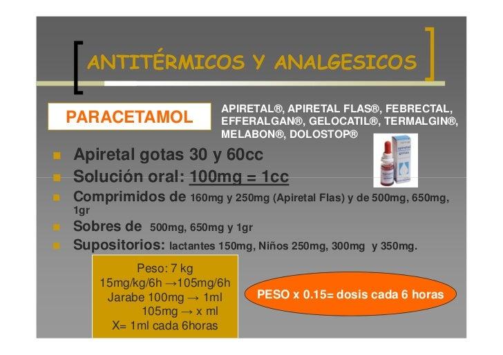 como calcular dosis paracetamol niños