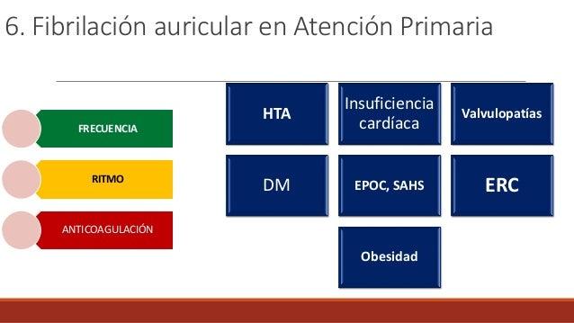 Actualización Fibrilación Auricular 2016- Presentación