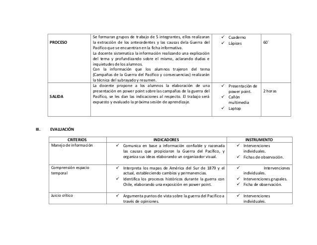PROCESO Se formaran grupos de trabajo de 5 integrantes, ellos realizaran la extracción de los antecedentes y las causas de...