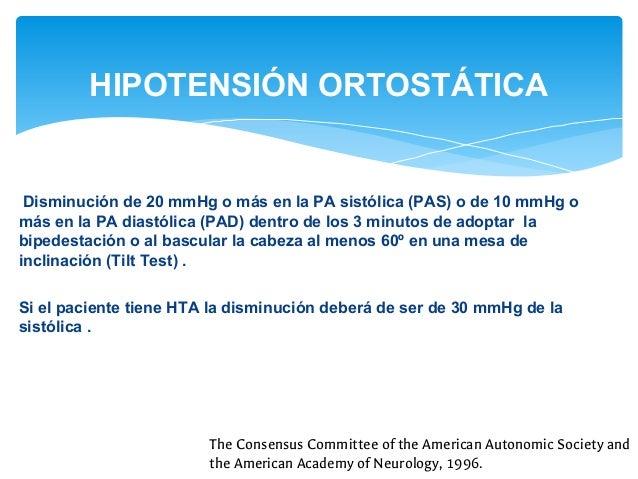 HIPOTENSION ORTOSTATICA , DR GERMAN FERMIN GAMERO , DR DEL..