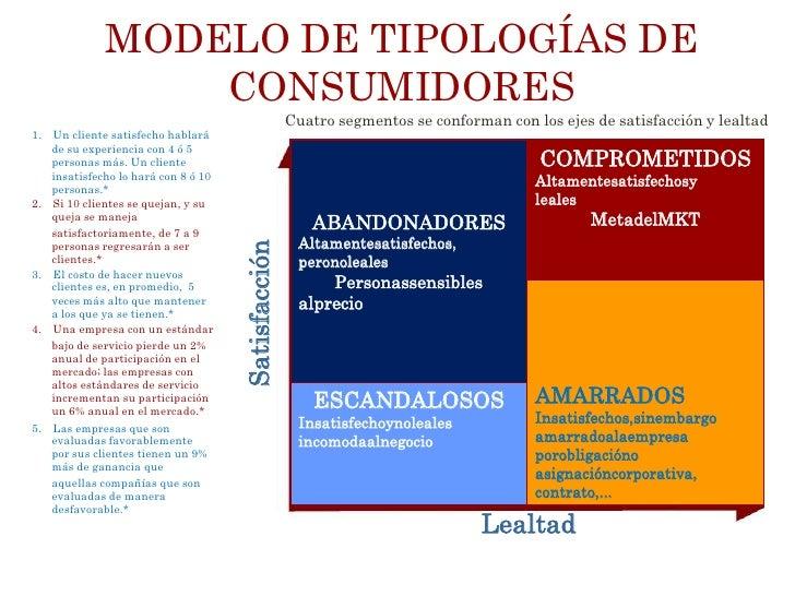 ÍNDICE DE SATISFACCIÓN DEL         CLIENTE (CSI)METODOLOGÍALa metodología CSI es flexible, ya que como se vioanteriormente...