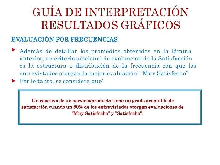 ÍNDICE DE SATISFACCIÓN DEL          CLIENTE (CSI)ÍNDICES ACEPTABLES DE CORRELACIÓN (PARA MARKETING Y                 CIENC...