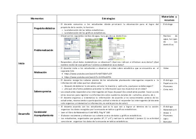 Momentos Estrategias Materiales y recursos Inicio Propósitodidáctico - El docente comunica a los estudiantes dónde prioriz...