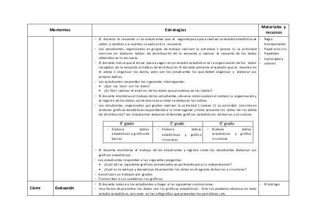 Momentos Estrategias Materiales y recursos - El docente le recuerda a los estudiantes que el segundo paso para realizar un...