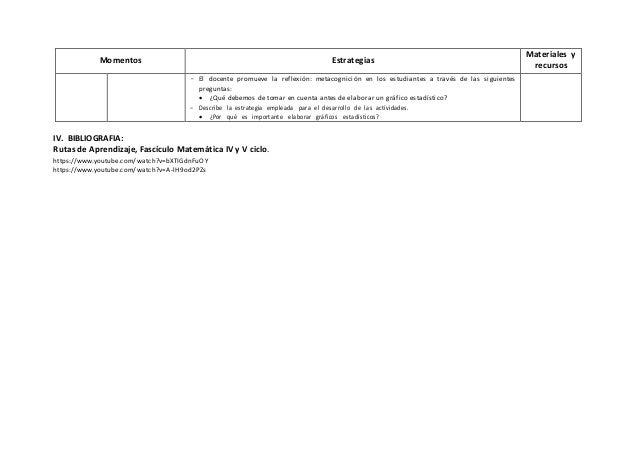 Momentos Estrategias Materiales y recursos - El docente promueve la reflexión: metacognición en los estudiantes a través d...
