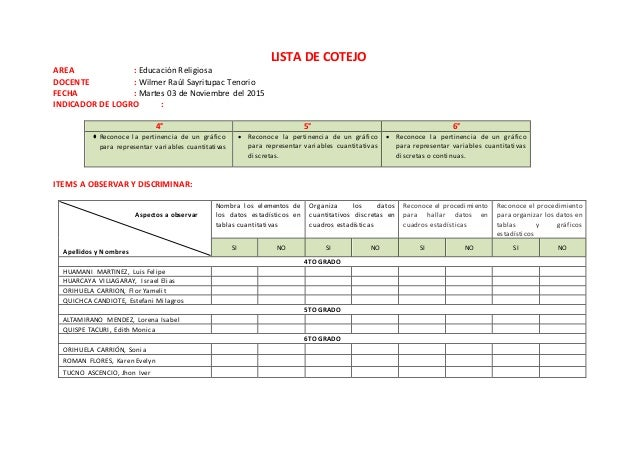 LISTA DE COTEJO AREA : Educación Religiosa DOCENTE : Wilmer Raúl Sayritupac Tenorio FECHA : Martes 03 de Noviembre del 201...
