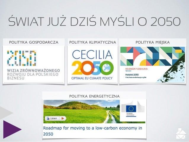 ŚWIAT JUŻ DZIŚ MYŚLI O 2050 POLITYKA GOSPODARCZA POLITYKA KLIMATYCZNA POLITYKA MIEJSKA POLITYKA ENERGETYCZNA