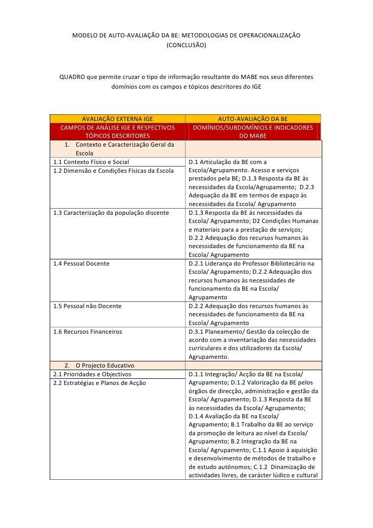 MODELO DE AUTO-AVALIAÇÃO DA BE: METODOLOGIAS DE OPERACIONALIZAÇÂO (CONCLUSÃO)<br />QUADRO que permite cruzar o tipo de inf...