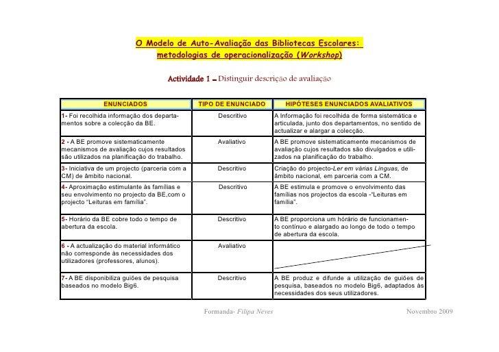 O Modelo de Auto-Avaliação das Bibliotecas Escolares:                               metodologias de operacionalização (Wor...
