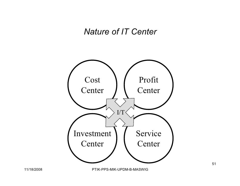 Sessi 7 sistem informasi manajemen 51 ccuart Choice Image