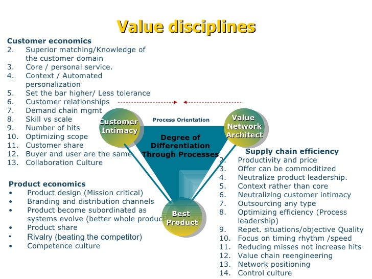 Essay on the Importance of Discipline in Life