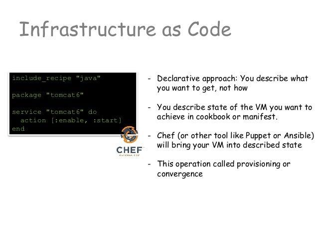 devops hackathon session 2  basics of chef