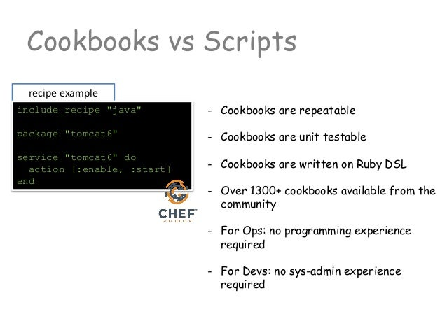 Devops Hackathon Session 2 Basics Of Chef