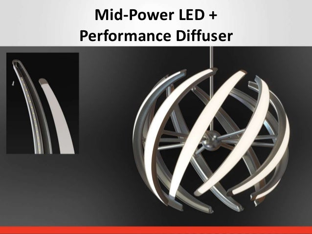 decorative lighting fixtures. Mid Power LED  Light Guide Session 4A How LEDs have changed decorative lighting fixtures